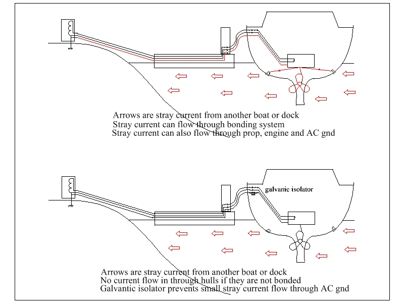 boat bonding wiring diagram boat image wiring diagram chinook ii system descriptions on boat bonding wiring diagram